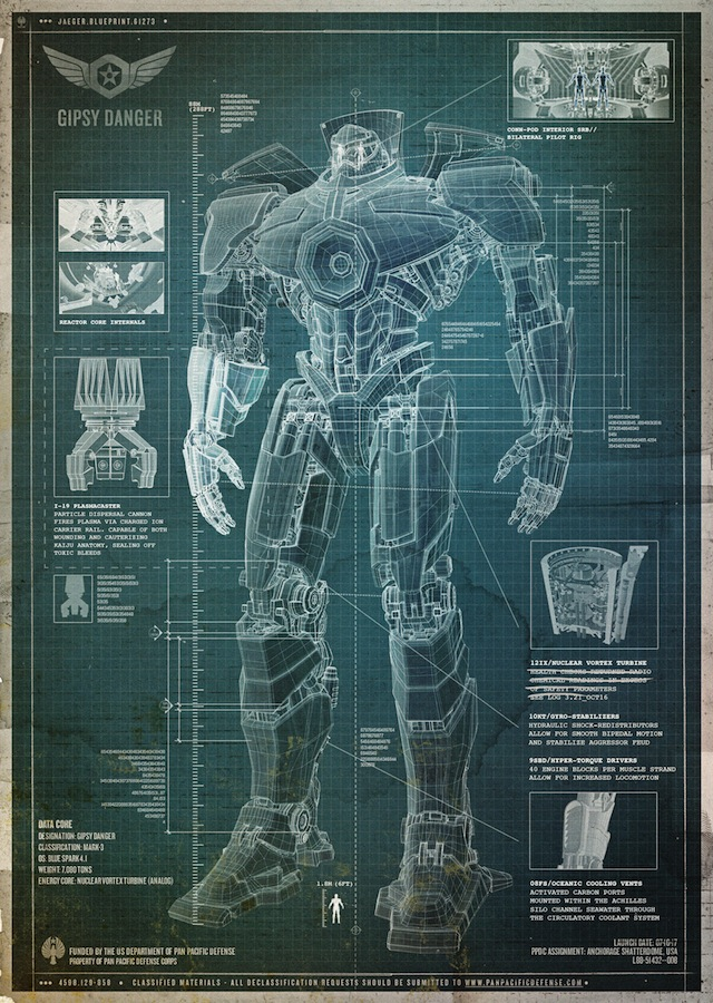 pacific-rim-viral-jaeger-blueprint
